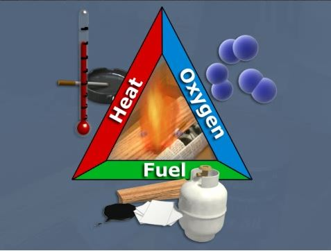 Fire Safety (eLearning)