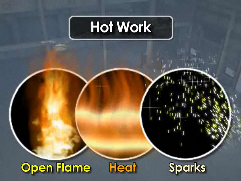 Hot Work Safety (eLearning)